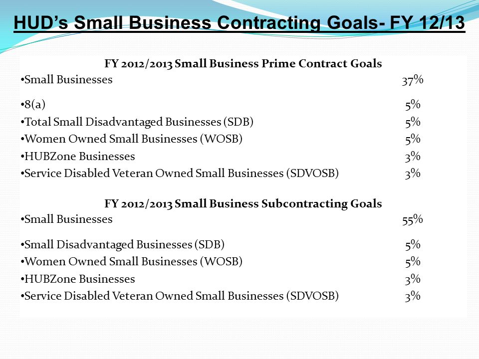 FY 2012/2013 Small Business Prime Contract Goals Small Businesses37% 8(a)5% Total Small Disadvantaged Businesses (SDB)5% Women Owned Small Businesses (WOSB)5% HUBZone Businesses3% Service Disabled Veteran Owned Small Businesses (SDVOSB)3% FY 2012/2013 Small Business Subcontracting Goals Small Businesses55% Small Disadvantaged Businesses (SDB)5% Women Owned Small Businesses (WOSB)5% HUBZone Businesses3% Service Disabled Veteran Owned Small Businesses (SDVOSB)3% HUD's Small Business Contracting Goals- FY 12/13