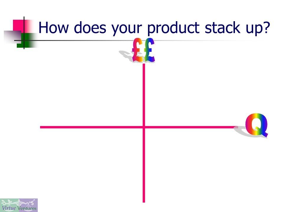 How does your product stack up?