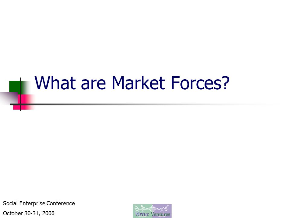 Market Forces All things outside of your control that can influence your enterprise: Weather Politics Economy Competition Infrastructure Suppliers & buyers Law Technology