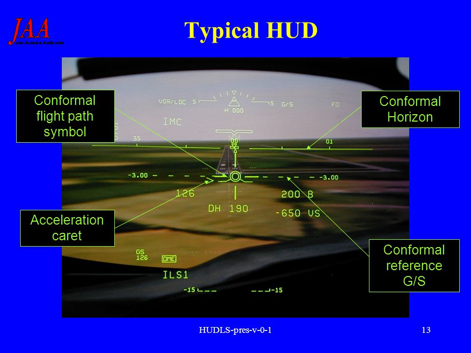 HUDLS-pres-v-0-113 Typical HUD Conformal flight path symbol Acceleration caret Conformal Horizon Conformal reference G/S