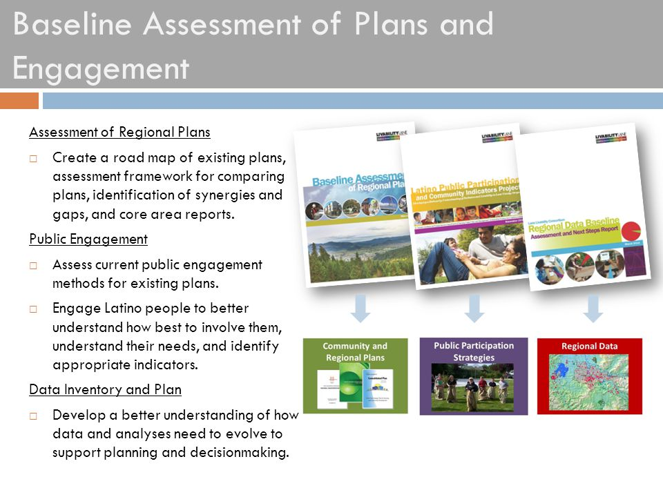 Baseline Assessment of Plans and Engagement Assessment of Regional Plans  Create a road map of existing plans, assessment framework for comparing pla