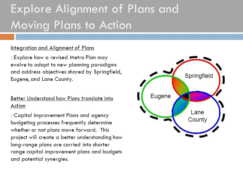 Explore Alignment of Plans and Moving Plans to Action Integration and Alignment of Plans  Explore how a revised Metro Plan may evolve to adapt to new