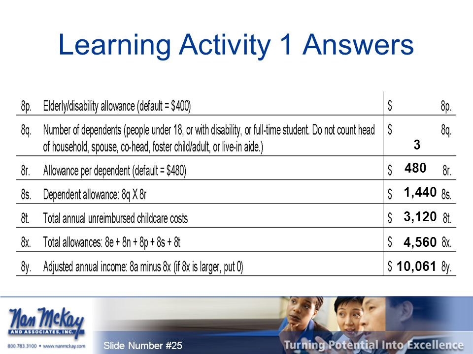 Slide Number #25 Learning Activity 1 Answers 3,120 4,560 1,440 480 3 10,061