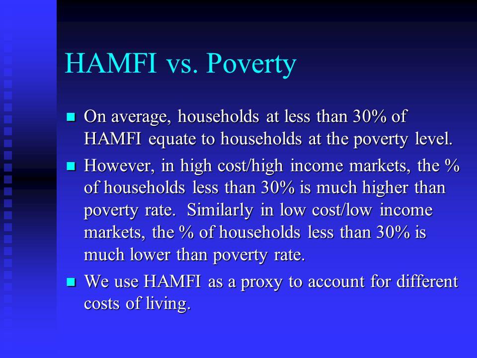 HAMFI vs.