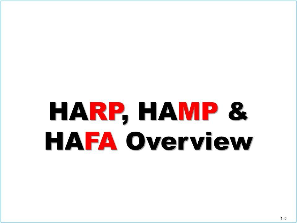 HARP, HAMP & HAFA Overview 1-2