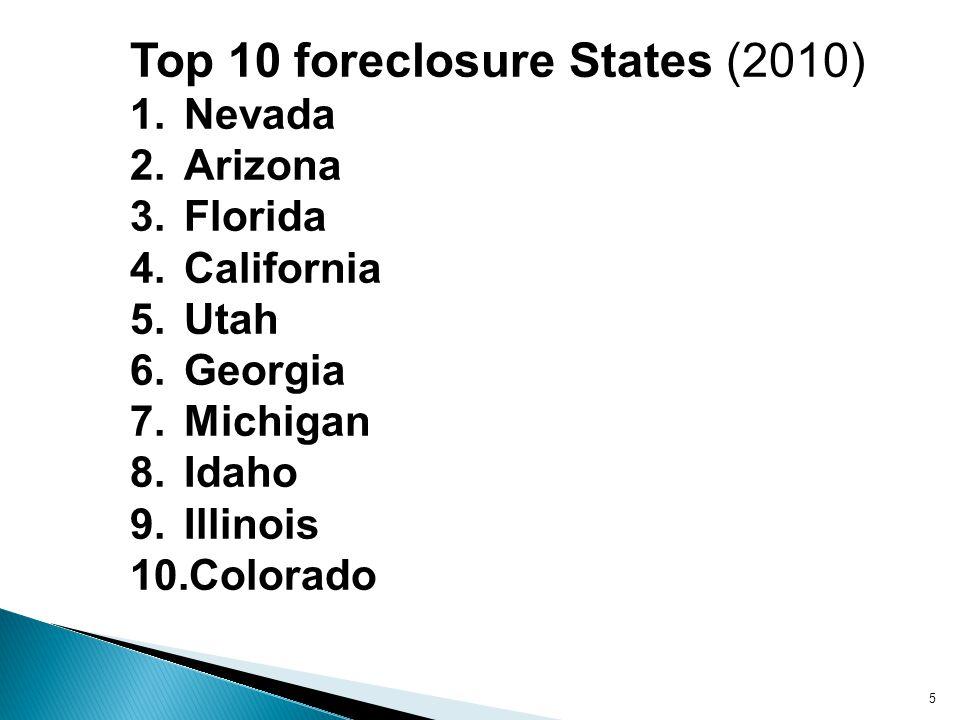 Top 10 foreclosure States (2010) 1.Nevada 2.Arizona 3.Florida 4.California 5.Utah 6.Georgia 7.Michigan 8.Idaho 9.Illinois 10.Colorado 5