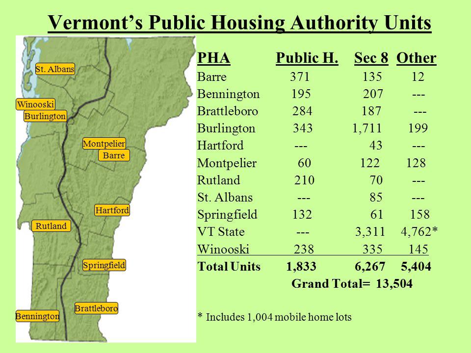 Vermont's Public Housing Authority Units PHA Public H. Sec 8 Other Barre 371 135 12 Bennington 195 207 --- Brattleboro 284 187 --- Burlington 343 1,71