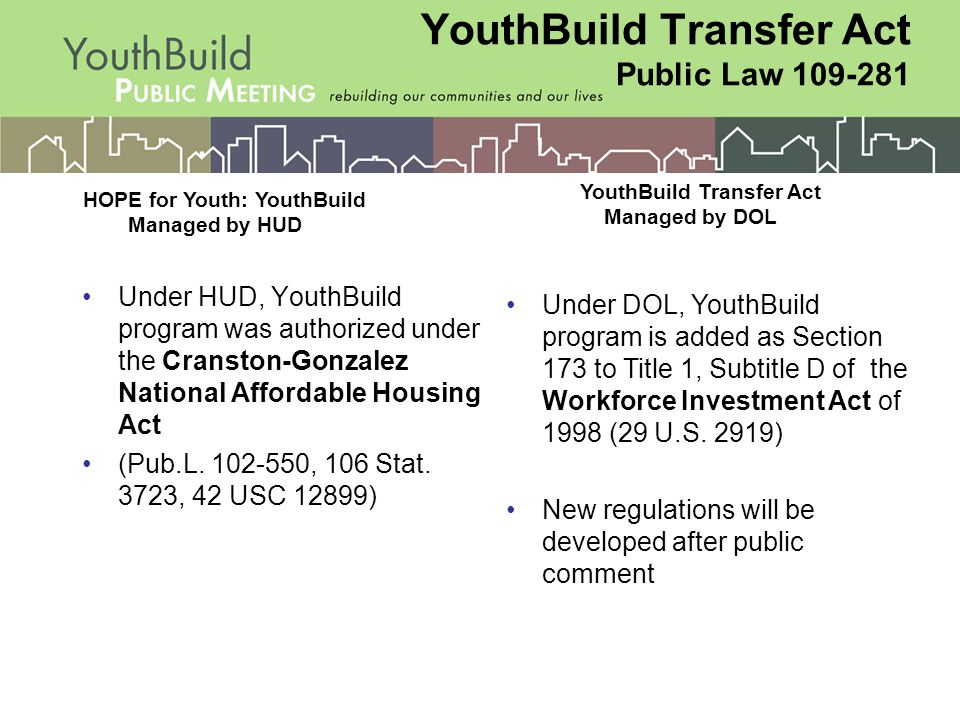 YouthBuild Transfer Act Public Law 109-281 Under HUD, YouthBuild program was authorized under the Cranston-Gonzalez National Affordable Housing Act (Pub.L.