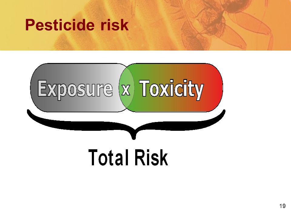 Pesticide risk 19