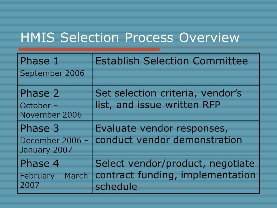 HMIS Selection Process Overview Phase 1 September 2006 Establish Selection Committee Phase 2 October – November 2006 Set selection criteria, vendor's list, and issue written RFP Phase 3 December 2006 – January 2007 Evaluate vendor responses, conduct vendor demonstration Phase 4 February – March 2007 Select vendor/product, negotiate contract funding, implementation schedule