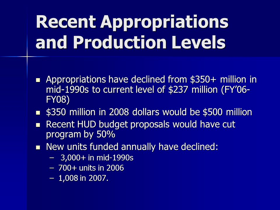 Recent Appropriations and Production Levels Appropriations have declined from $350+ million in mid-1990s to current level of $237 million (FY'06- FY08) Appropriations have declined from $350+ million in mid-1990s to current level of $237 million (FY'06- FY08) $350 million in 2008 dollars would be $500 million $350 million in 2008 dollars would be $500 million Recent HUD budget proposals would have cut program by 50% Recent HUD budget proposals would have cut program by 50% New units funded annually have declined: New units funded annually have declined: – 3,000+ in mid-1990s –700+ units in 2006 –1,008 in 2007.