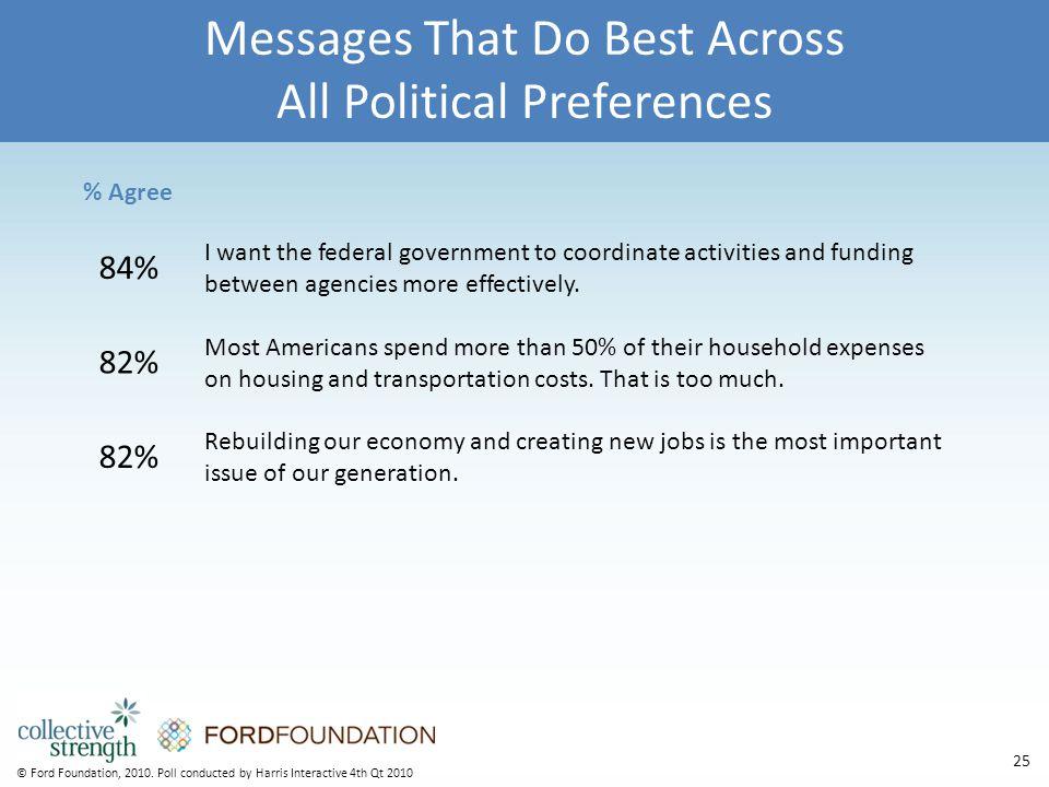 © Ford Foundation, 2010.