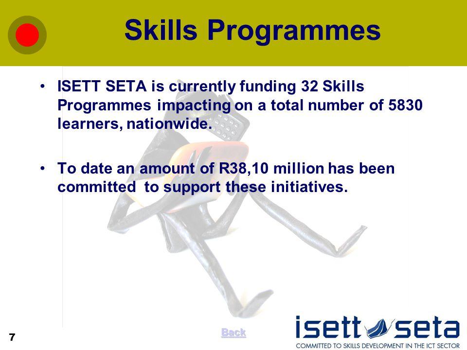 Skills Programmes ISETT SETA is currently funding 32 Skills Programmes impacting on a total number of 5830 learners, nationwide.