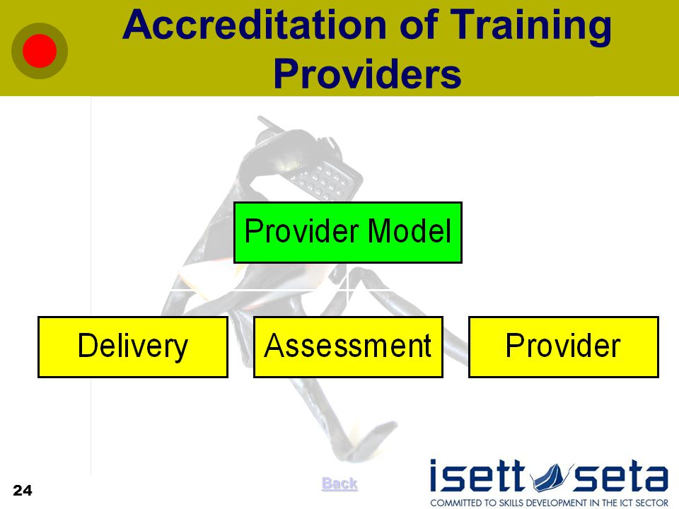 Accreditation of Training Providers 24 Back