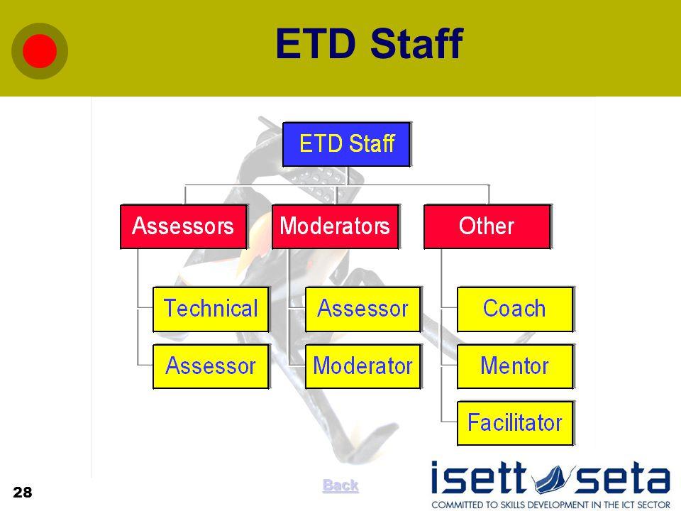 ETD Staff 28 Back