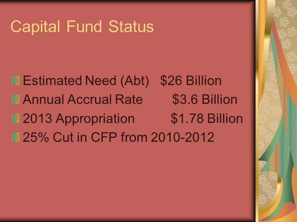 Capital Fund Status Estimated Need (Abt)$26 Billion Annual Accrual Rate $3.6 Billion 2013 Appropriation $1.78 Billion 25% Cut in CFP from 2010-2012
