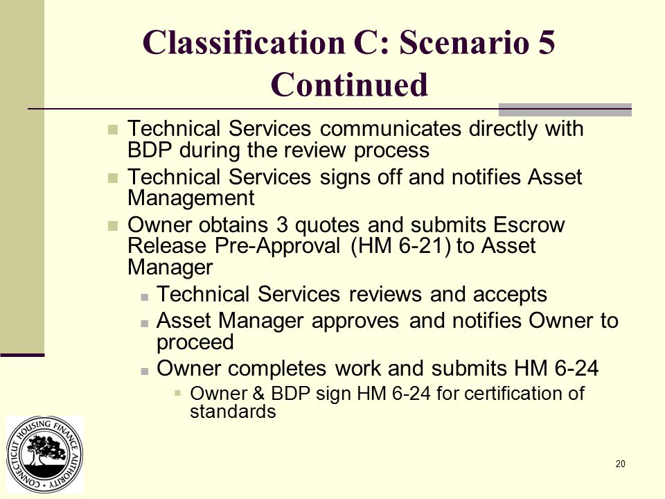 20 Classification C: Scenario 5 Continued Technical Services communicates directly with BDP during the review process Technical Services signs off and notifies Asset Management Owner obtains 3 quotes and submits Escrow Release Pre-Approval (HM 6-21) to Asset Manager Technical Services reviews and accepts Asset Manager approves and notifies Owner to proceed Owner completes work and submits HM 6-24  Owner & BDP sign HM 6-24 for certification of standards