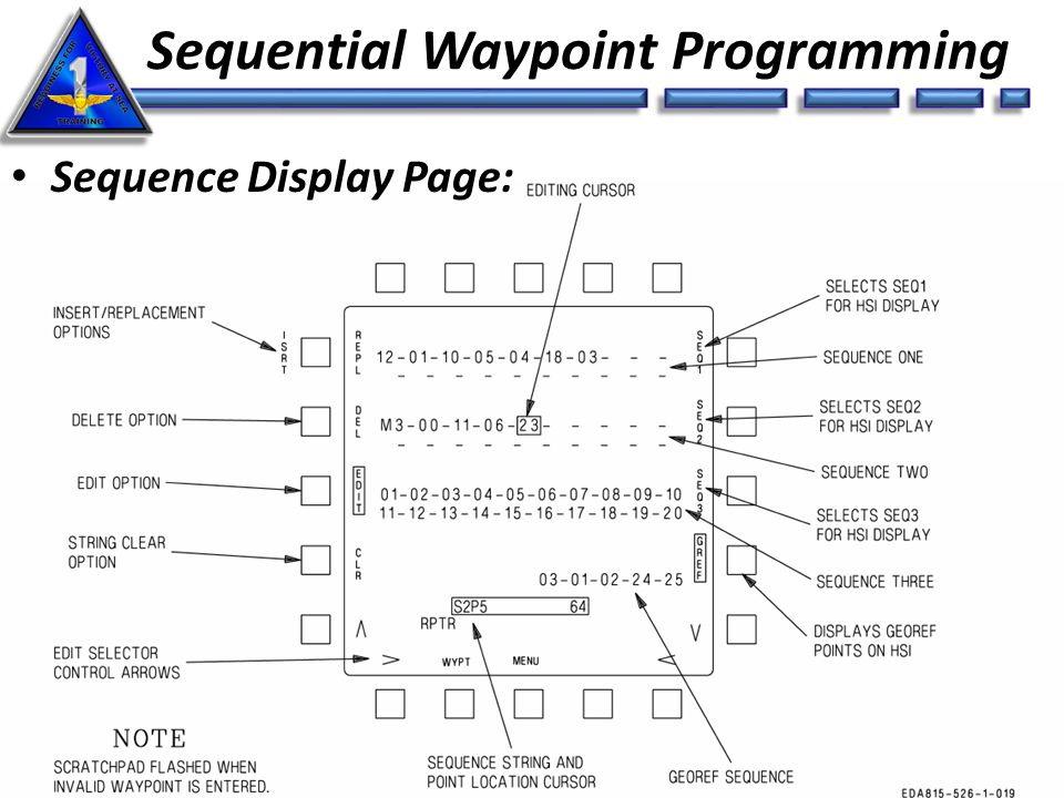 UNCLASSIFIED Sequential Waypoint Programming 19 Sequence Display Page: