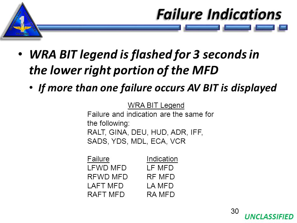 UNCLASSIFIED Failure Indications WRA BIT legend is flashed for 3 seconds in the lower right portion of the MFD If more than one failure occurs AV BIT is displayed 30 WRA BIT Legend Failure and indication are the same for the following: RALT, GINA, DEU, HUD, ADR, IFF, SADS, YDS, MDL, ECA, VCR FailureIndication LFWD MFD LF MFD RFWD MFDRF MFD LAFT MFDLA MFD RAFT MFDRA MFD
