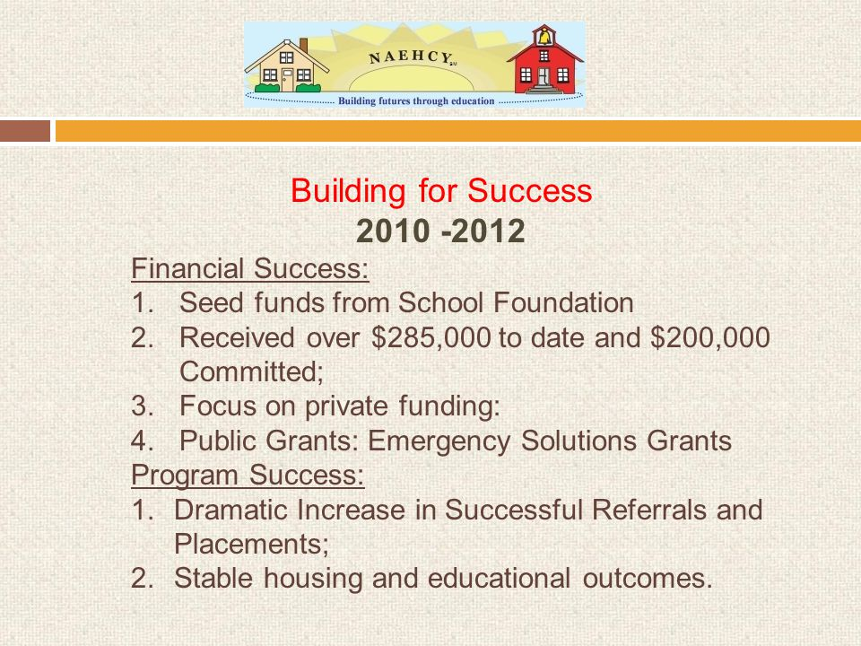 Building for Success 2010 -2012 Financial Success: 1.Seed funds from School Foundation 2.Received over $285,000 to date and $200,000 Committed; 3.Focus on private funding: 4.Public Grants: Emergency Solutions Grants Program Success: 1.Dramatic Increase in Successful Referrals and Placements; 2.Stable housing and educational outcomes.