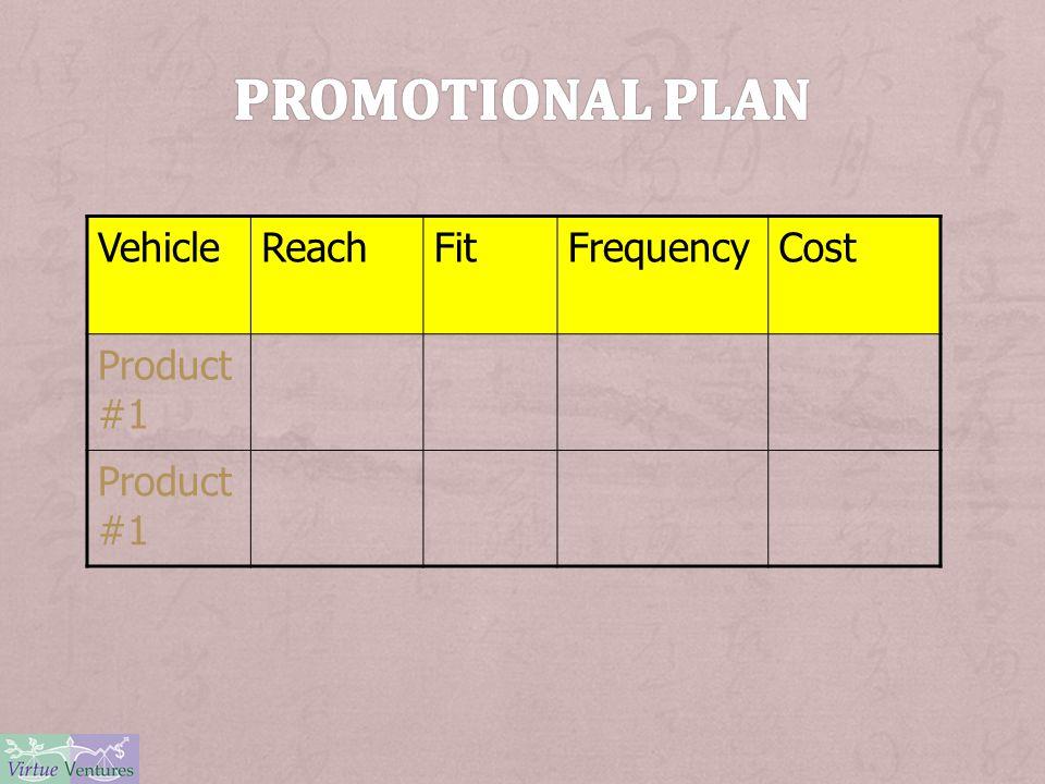 VehicleReachFitFrequencyCost Product #1
