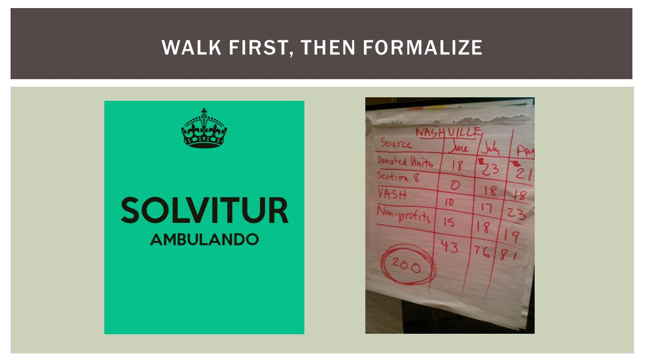 WALK FIRST, THEN FORMALIZE