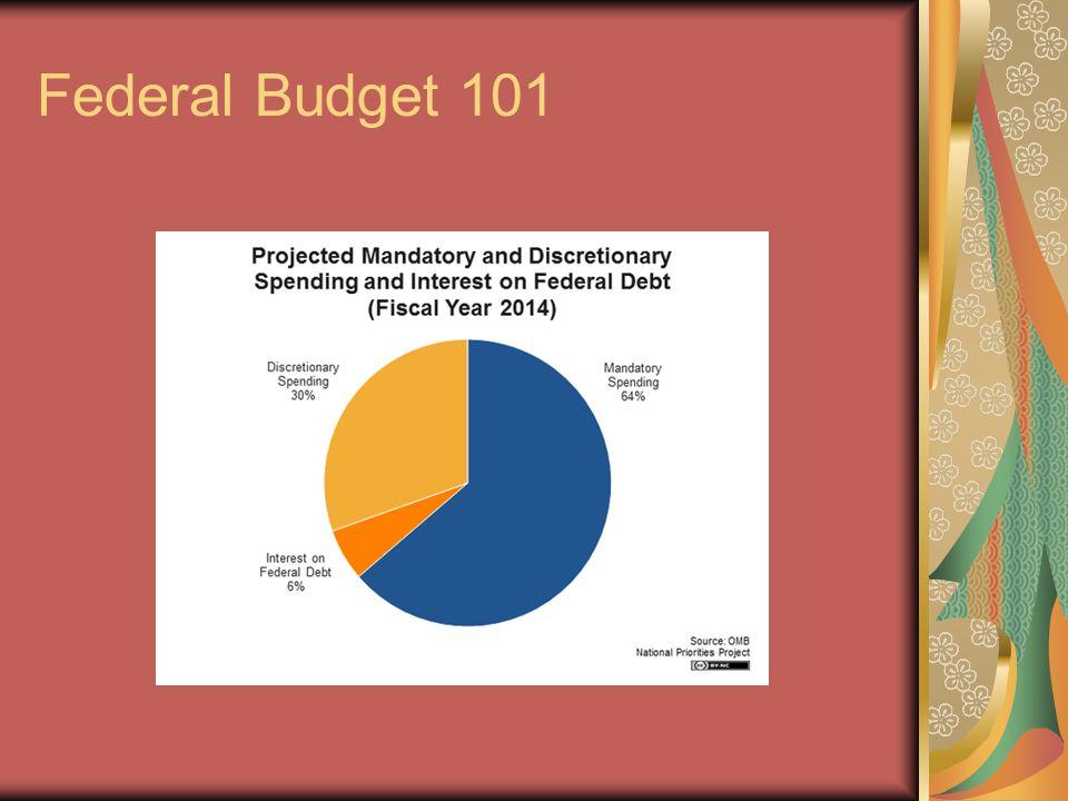 Federal Budget 101