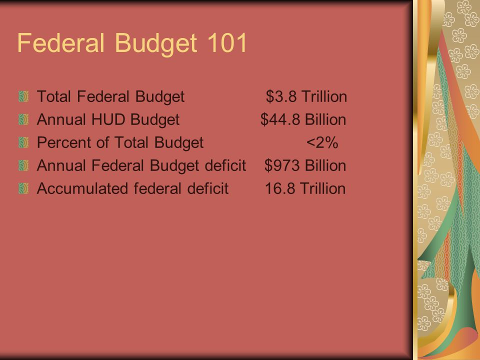 Total Federal Budget $3.8 Trillion Annual HUD Budget $44.8 Billion Percent of Total Budget <2% Annual Federal Budget deficit $973 Billion Accumulated federal deficit 16.8 Trillion