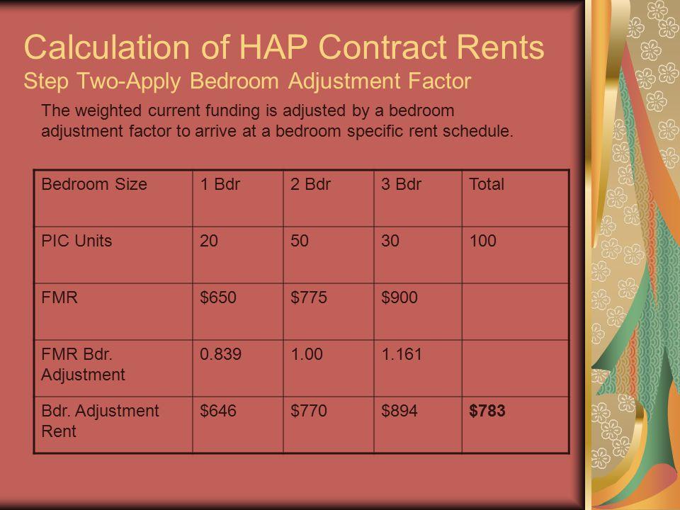 Calculation of HAP Contract Rents Step Two-Apply Bedroom Adjustment Factor Bedroom Size1 Bdr2 Bdr3 BdrTotal PIC Units205030100 FMR$650$775$900 FMR Bdr