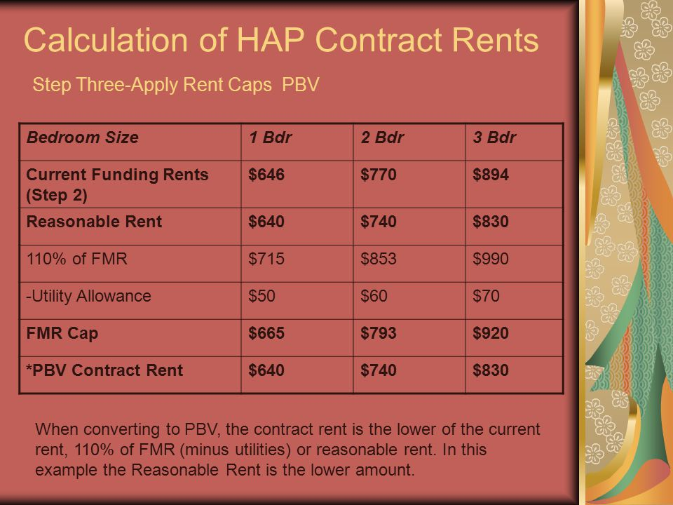 Calculation of HAP Contract Rents Step Three-Apply Rent Caps PBV Bedroom Size1 Bdr2 Bdr3 Bdr Current Funding Rents (Step 2) $646$770$894 Reasonable Rent$640$740$830 110% of FMR$715$853$990 -Utility Allowance$50$60$70 FMR Cap$665$793$920 *PBV Contract Rent$640$740$830 When converting to PBV, the contract rent is the lower of the current rent, 110% of FMR (minus utilities) or reasonable rent.