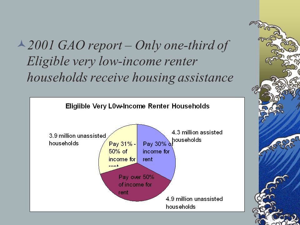 2001 GAO report – Only one-third of Eligible very low-income renter households receive housing assistance