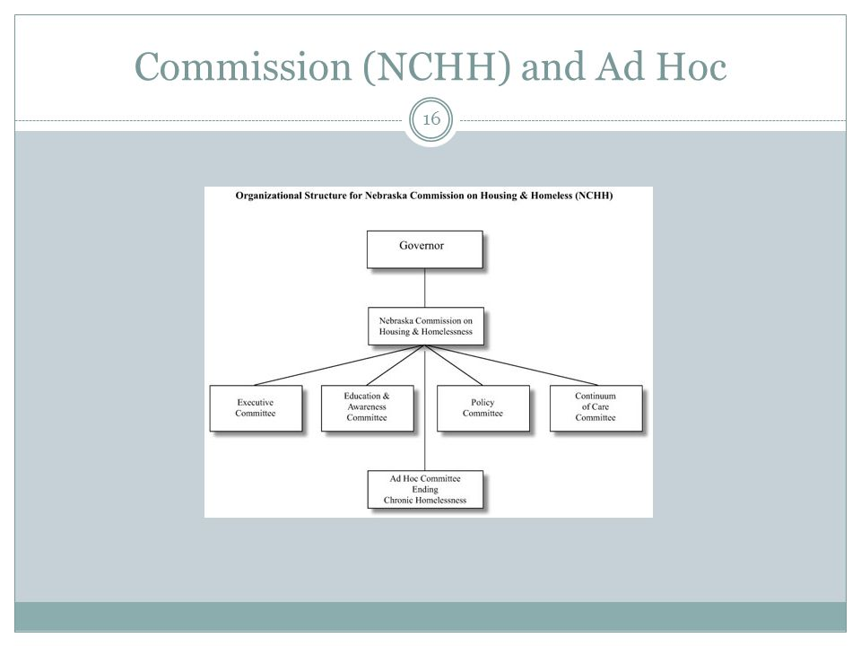 Commission (NCHH) and Ad Hoc 16