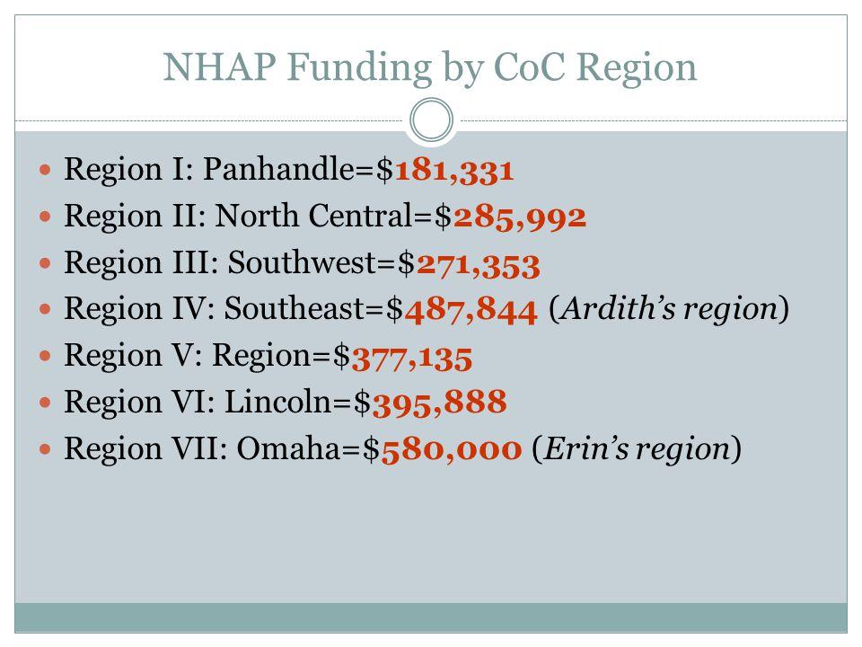 NHAP Funding by CoC Region Region I: Panhandle=$181,331 Region II: North Central=$285,992 Region III: Southwest=$271,353 Region IV: Southeast=$487,844