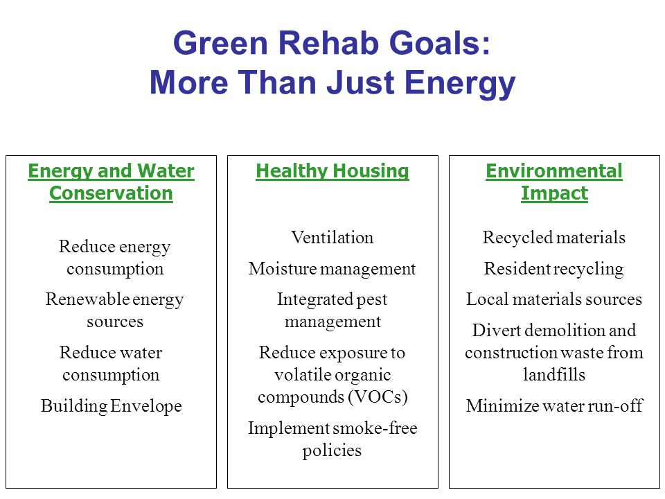 Environmental Impact Recycled materials Resident recycling Local materials sources Divert demolition and construction waste from landfills Minimize water run-off Healthy Housing Ventilation Moisture management Integrated pest management Reduce exposure to volatile organic compounds (VOCs) Implement smoke-free policies Energy and Water Conservation Reduce energy consumption Renewable energy sources Reduce water consumption Building Envelope Green Rehab Goals: More Than Just Energy