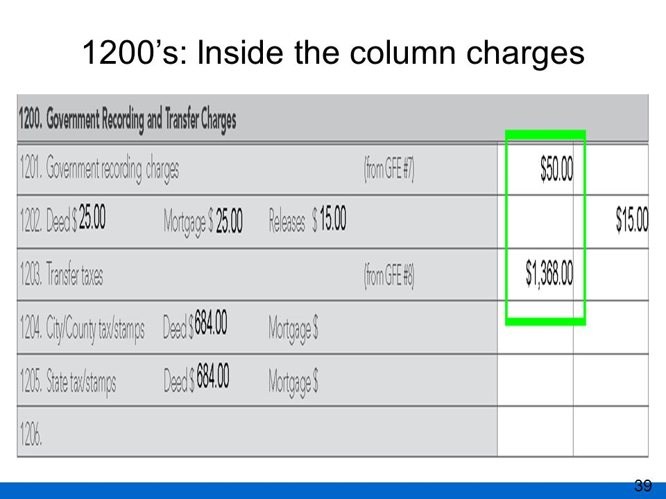 1200's: Inside the column charges 39