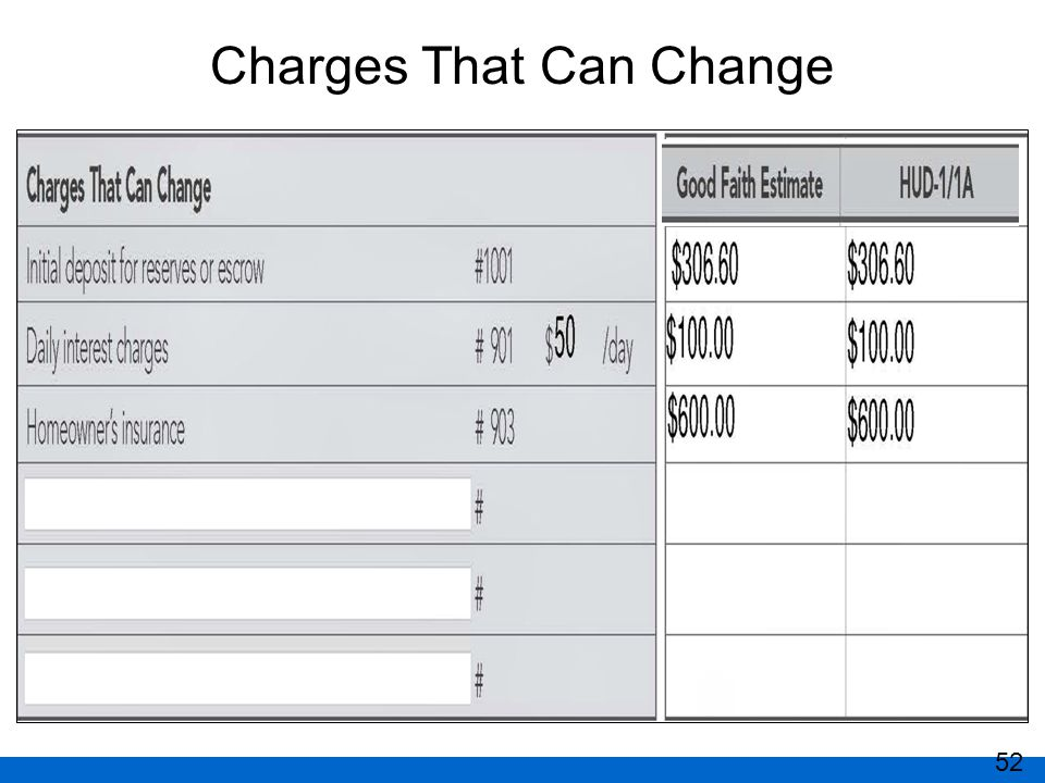 Charges That Can Change 52