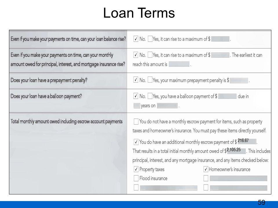 Loan Terms 59