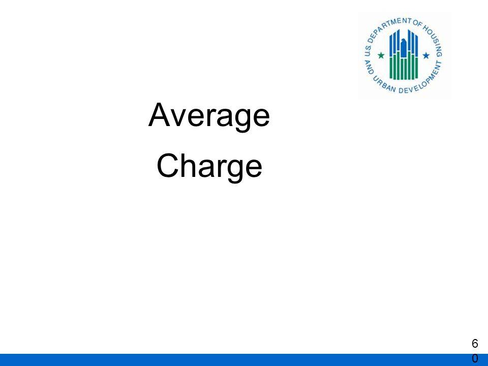 Average Charge 60