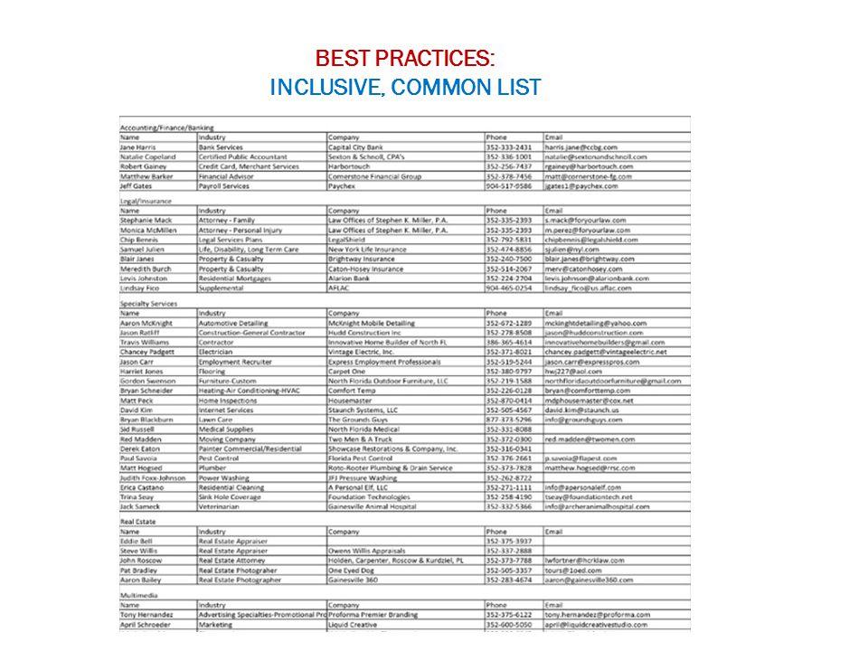 BEST PRACTICES: INCLUSIVE, COMMON LIST