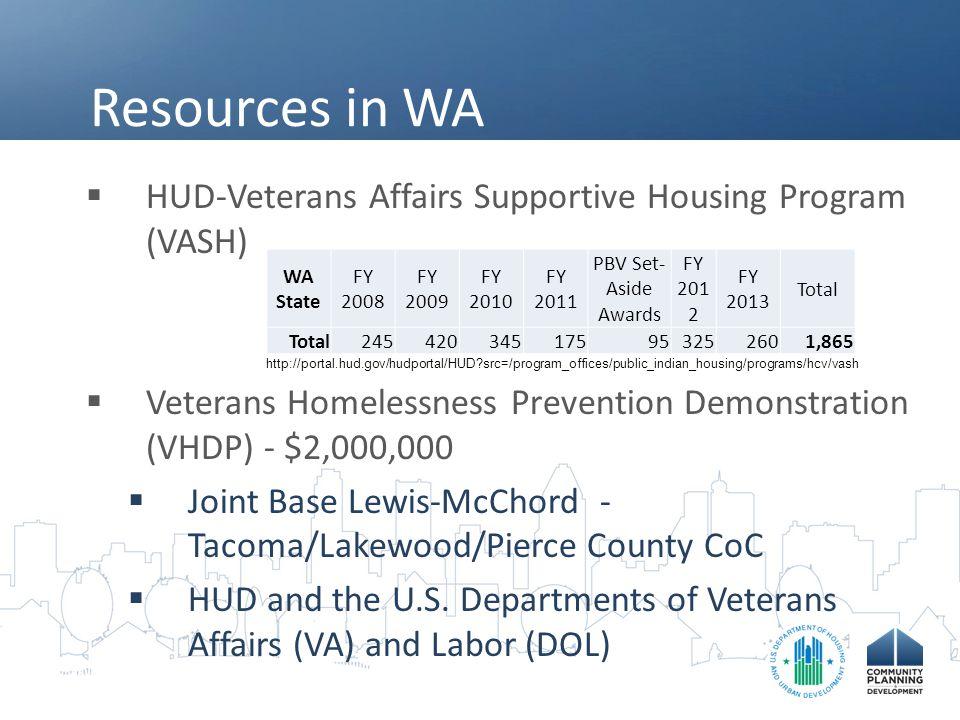 Resources in WA  HUD-Veterans Affairs Supportive Housing Program (VASH)  Veterans Homelessness Prevention Demonstration (VHDP) - $2,000,000  Joint