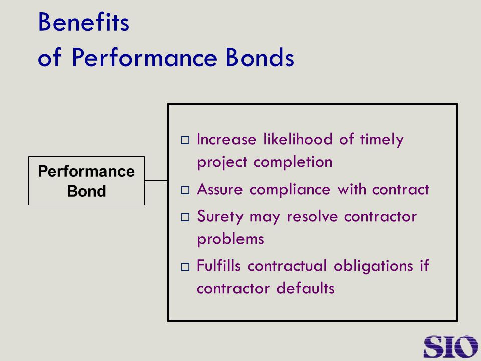 Benefits of Performance Bonds  Increase likelihood of timely project completion  Assure compliance with contract  Surety may resolve contractor pro