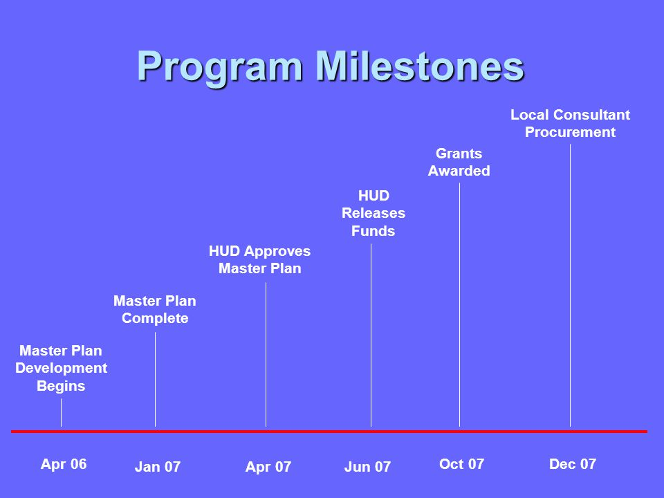 Program Milestones Final Design Master Plan Development Begins Master Plan Complete HUD Approves Master Plan HUD Releases Funds Grants Awarded Local C