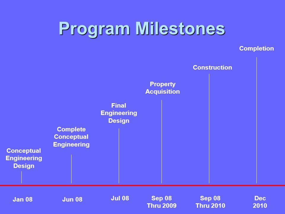 Program Milestones Conceptual Engineering Design Final Engineering Design Property Acquisition Construction Completion Complete Conceptual Engineering