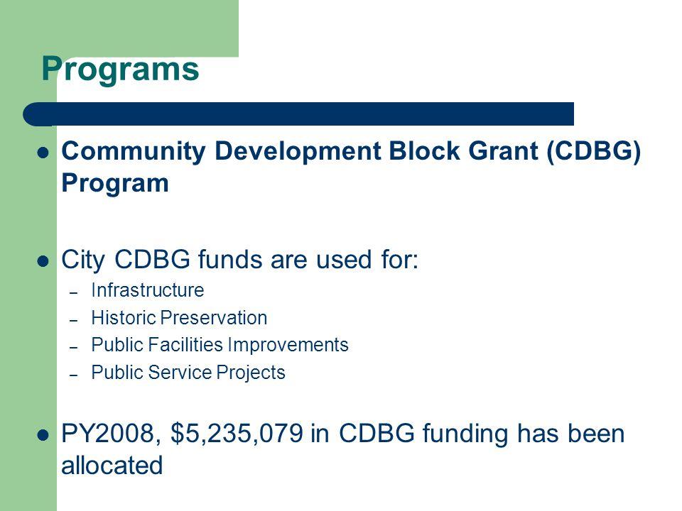 Programs HOME Investment Partnerships Program.