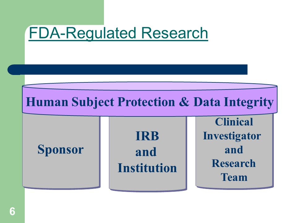 6 FDA-Regulated Research Sponsor IRB and Institution IRB and Institution Clinical Investigator and Research Team Clinical Investigator and Research Te