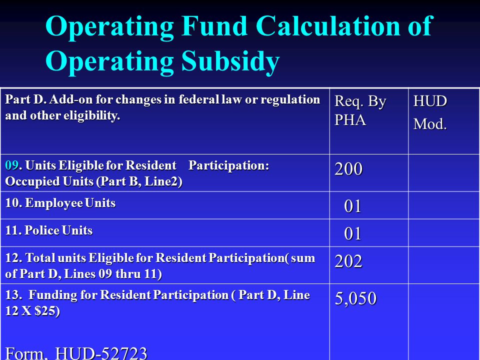 Operating Fund Calculation of Operating Subsidy Part D.