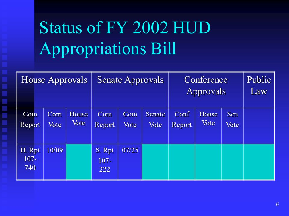 6 Status of FY 2002 HUD Appropriations Bill House Approvals Senate Approvals Conference Approvals Public Law ComReportComVote House Vote ComReportComVoteSenateVoteConfReport SenVote H.