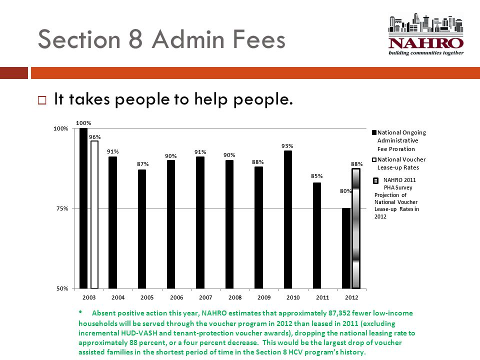 Section 8 Admin Fees  It takes people to help people.