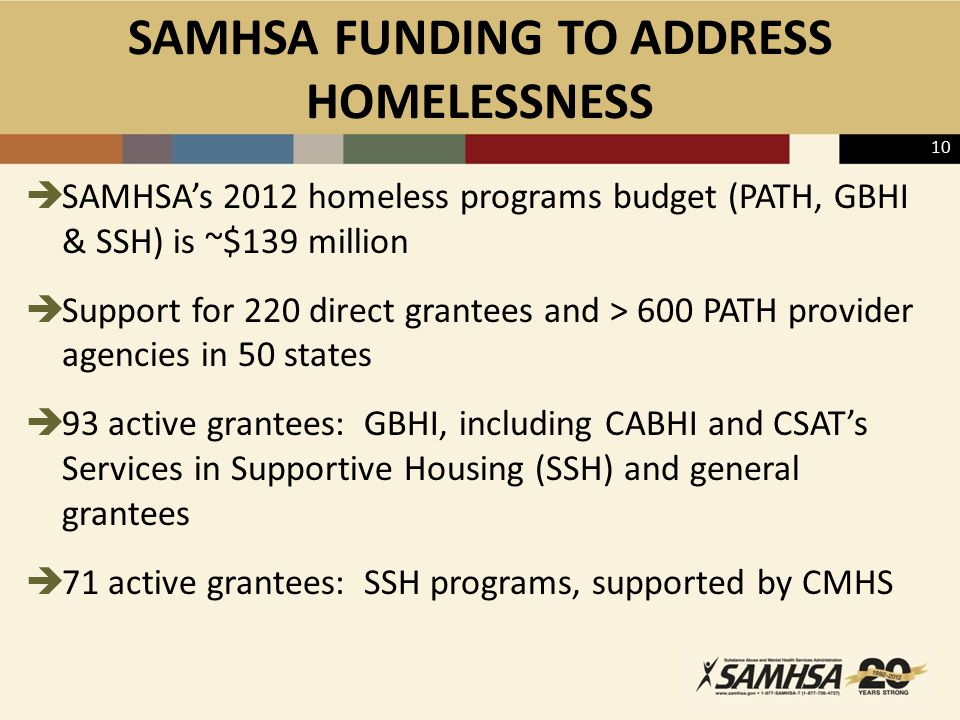 SAMHSA FUNDING TO ADDRESS HOMELESSNESS  SAMHSA's 2012 homeless programs budget (PATH, GBHI & SSH) is ~$139 million  Support for 220 direct grantees and > 600 PATH provider agencies in 50 states  93 active grantees: GBHI, including CABHI and CSAT's Services in Supportive Housing (SSH) and general grantees  71 active grantees: SSH programs, supported by CMHS 10