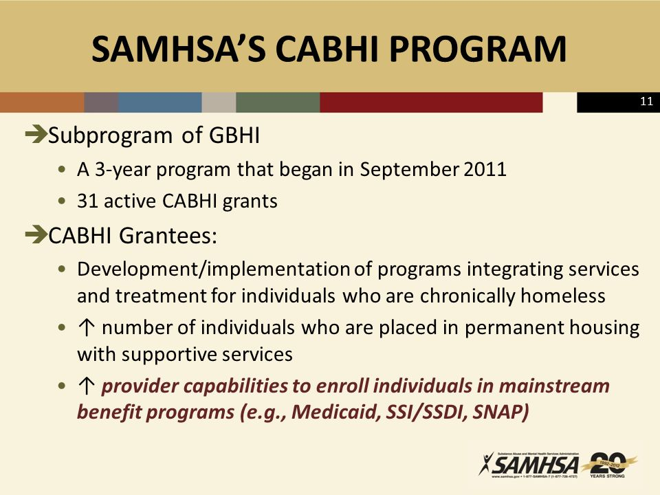SAMHSA'S CABHI PROGRAM  Subprogram of GBHI A 3-year program that began in September 2011 31 active CABHI grants  CABHI Grantees: Development/implementation of programs integrating services and treatment for individuals who are chronically homeless ↑ number of individuals who are placed in permanent housing with supportive services ↑ provider capabilities to enroll individuals in mainstream benefit programs (e.g., Medicaid, SSI/SSDI, SNAP) 11